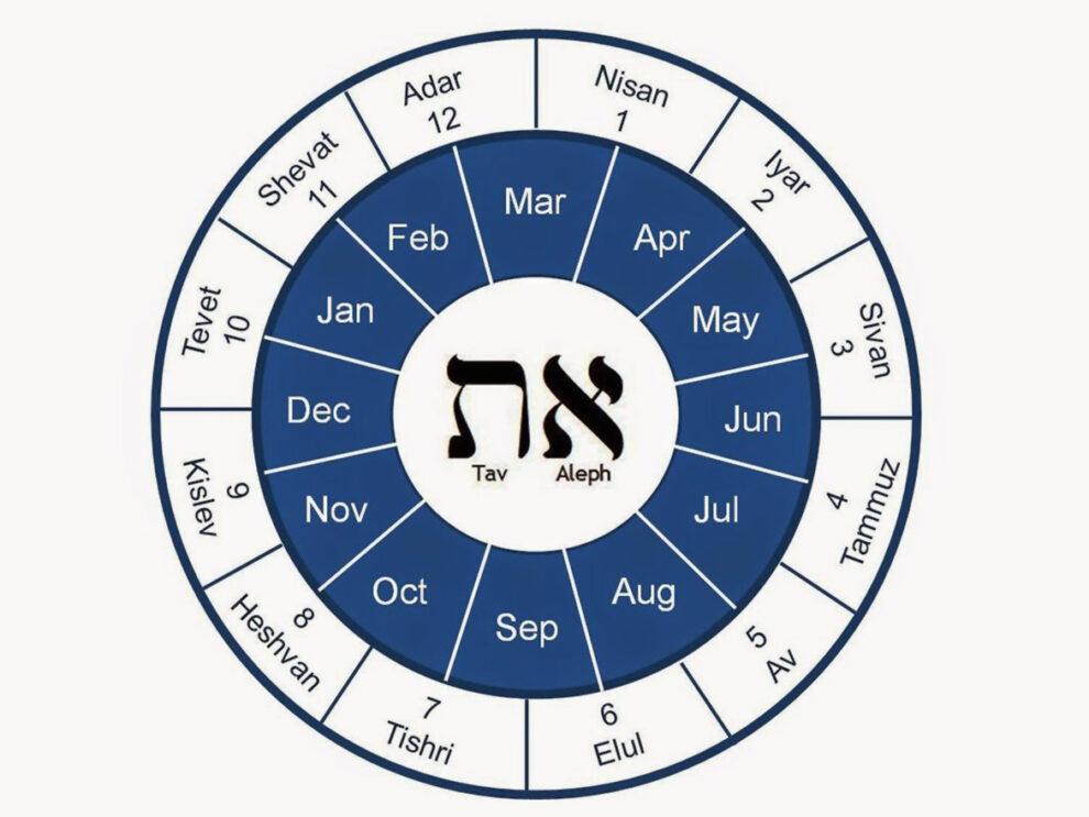 Žydų kalendorius