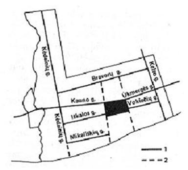 1799 m. Jonavos plano schema